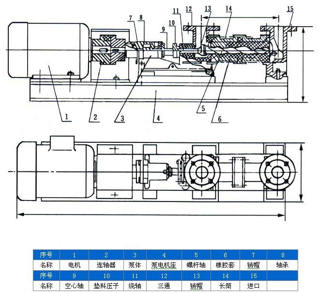 单相螺杆自吸泵结构图